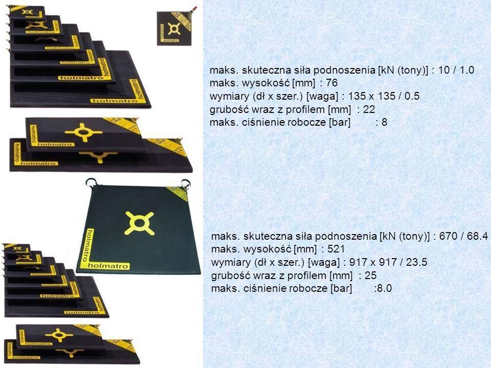 wymiary (dł x szer.) [waga] : 135 x 135 / 0.5